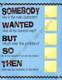 06/29/12  Great comprehension activity for helping students summarize a story and identify the main ideas.