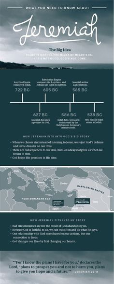 Jeremiah | Bible infographics and biblical studies. Go deeper into scripture