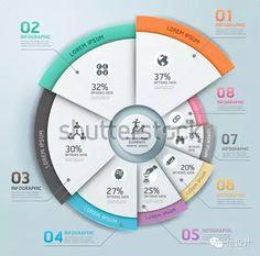 【交互设计】信息图(infographic)的圆形表达