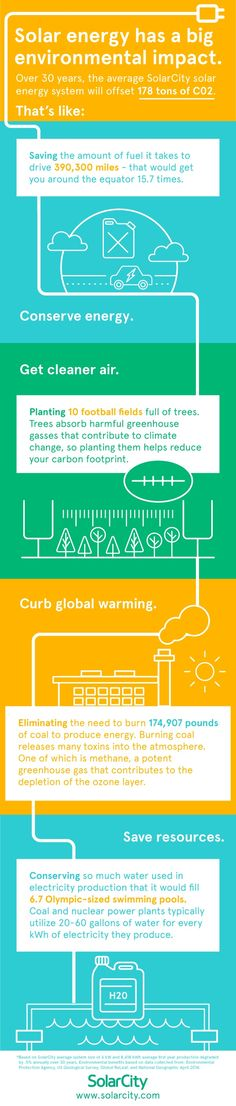 Solar energy will save life on earth! See http://blog.solarcity.com/infographic-solar-energy-has-a-big-environmental-impact