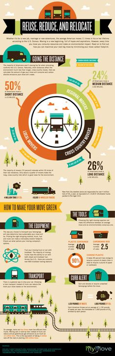 Go Green When Moving By Reusing, Reducing, And Recycling – Infographic | green infographics | Scoop.it