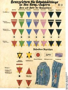 Table of Colored Classification Symbols for Prisoners in Concentration Camps (1939-1942) (This links to many more Holocaust photos)