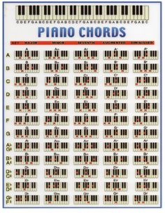complete piano chord chart: Complete piano chord chart pdf i6 jpg 3033 3162 music more