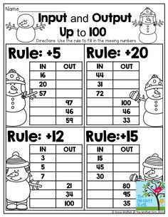 Input and Output Up to 100- Use the rule to fill in the missing numbers. So many activities that teach and review core concepts!