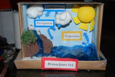 water cycle projects | project on the water cycle. Here is the (almost) completed project ...