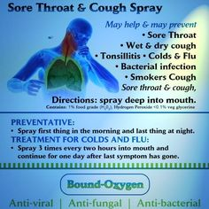 #Throat spray for sore throat relief