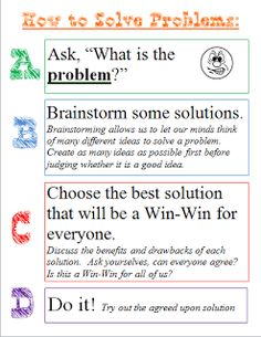ABCD's of how to solve a problem