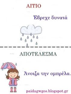 Greek Language, Speech And Language, Learn Greek, Speech Pathology, Preschool Worksheets, My Teacher, Special Education, Projects To Try, Learning