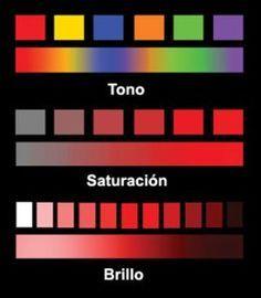 tono saturacion matiz