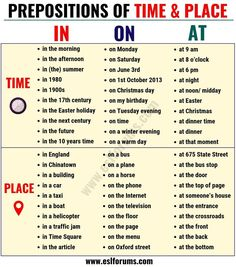 IN ON AT - Essential Prepositions of TIME and PLACE in English - ESL Boards - #English #ESL #Forums #important #place #Prepositions #Time