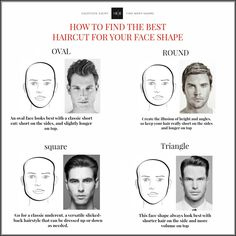Put Your Face On Different Hairstyles | Hairstyles Ideas ...