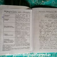 Writing Activities, Writing Skills, Activities For Kids, Physics Experiments, Greek Language, Resource Room, Teaching English, Classroom Decor, Special Education