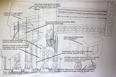integrated biological glasshouse