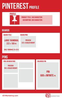 #Pinterest. #infographic #socialmedia