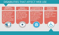 Disabilities that Affect Web Use