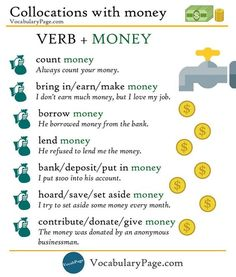 Collocations with MONEY #learnenglish https://plus.google.com/+AntriPartominjkosa/posts/G1t973MEsBy
