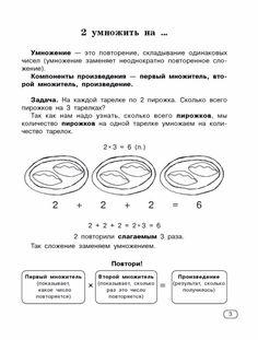 135311083_Uzorova_OV_Nefedova_EA_Buystro_uchim_tablicu_umnozheniya3.jpg 531×700 пикс