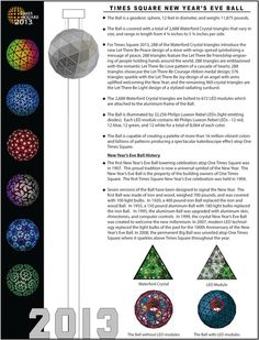 Times Square Ball Facts 2013
