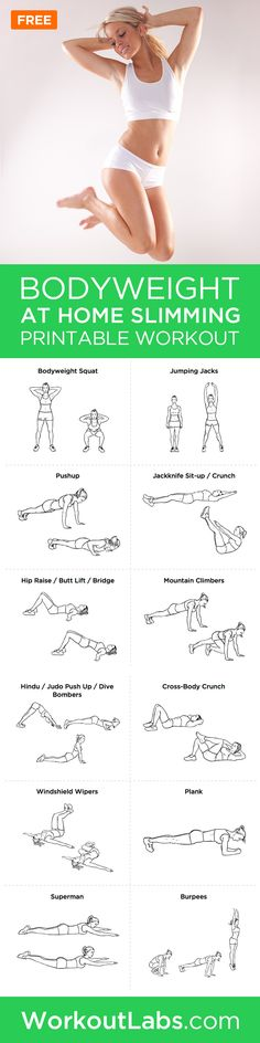 Bodyweight At-Home Full Body Slimming Workout Plan – If you want to step away from the gym and still maintain your fitness level while burning fat, this home workout program is for you.
