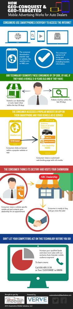 Infographic: How Geo-Conquest and Geo-Targeted Mobile Advertising Works for Auto Dealers - Automotive Digital Marketing ProCom Advertising Words, Mobile Advertising, Mobile Marketing, Digital Marketing, Social Media Search Engine, Search Engine Marketing, Social Media Services, Charts And Graphs, Automobile Industry