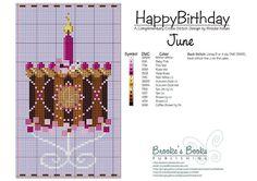happy birthday june cake