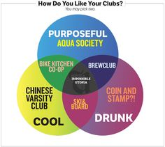 Clubs Day! How do you like your clubs? You may pick two.    From Collyn Chan/The Ubyssey