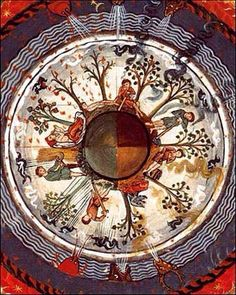 Medieval depiction of a spherical earth with different seasons at the same time Liber Divinorum Operum, 13th century