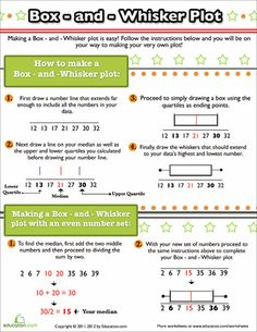 Since this is new to 6th grade this year,  this should really come in handy! Worksheets: How to Make a Box and Whisker Plot