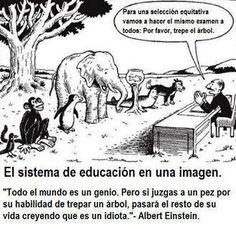 Examen equitativo