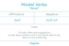 This modal verb is more common in British English than in American English. It's usually for making offers, suggestions, to talk about options, and to ask about what to do, but in a very polite way #modal #verb #shall #learn #english #grammar #lingokids