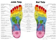 akupunktúrás pontok visszerek a lábak)