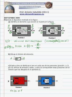 Tecnología Industrial II. Neumática sep09_p1_sub.avi