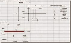 Diseño de un #Puente de Vigas Postensadas http://ht.ly/Cg7g8 | #Isoluciones #PlanillasExcel #Estructuras