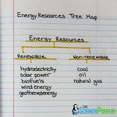 Using Thinking Maps in Science: Tree Map
