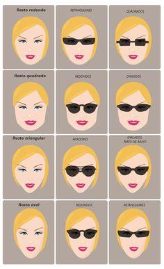 Escolher o óculos escuro para o rosto certo pode ser uma tarefa difícil,  mas alguns profissionais sugerem óculos escuros ideais para cada formato. e261d2d196