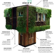 This Elevated Eco House is a Practical Space That Reduces Waste #architecture trendhunter.com