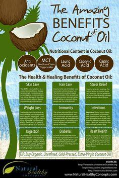 Health benefits of coconut oil.