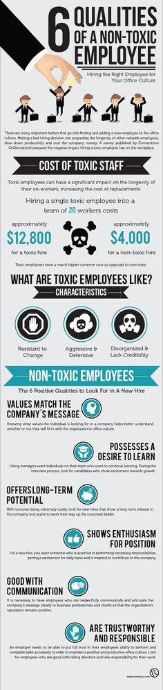 Management : Management : 6 Qualities of a Non-Toxic Employee [Infographic] via @HubSpot