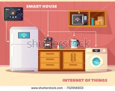 Stock Photo: Internet of things iot smart house kitchen retro composition poster with refrigerator and coffee machine illustration