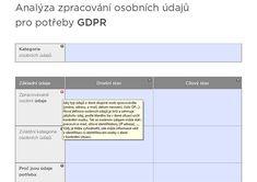 Analýza dat pro GDPR – interaktivní formulář | ABRA