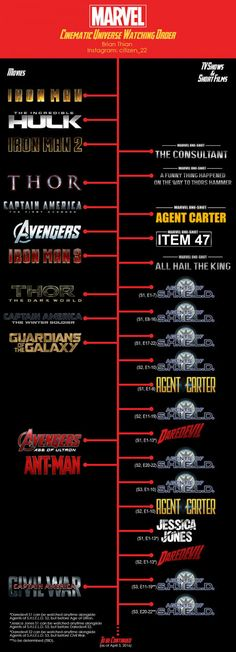 Marvel Cinematic Universe watching order. (I would shuffle a couple items, but a pretty solid list.)