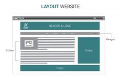 LAYOUT WEBSITE