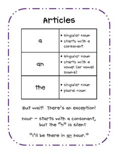 This poster can help students remember when to use the articles a, an, and the correctly....