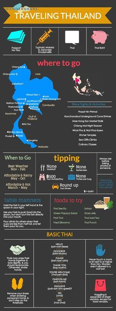 Thailand Travel Cheat Sheet; Sign up at www.wandershare.com for high-res images.