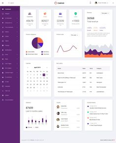 Buy CalmUI Bootstrap Admin Dashboard Template by bootstrapdashHQ on ThemeForest. CalmUI Bootstrap Admin Template The clean and well-designed CalmUI Bootstrap admin template is based on the Bootstra. Dashboard Template, Dashboard Design, Home Icon, Admin Panel, Professional Website, Dashboards, Ui Kit, Web Application, Interface Design