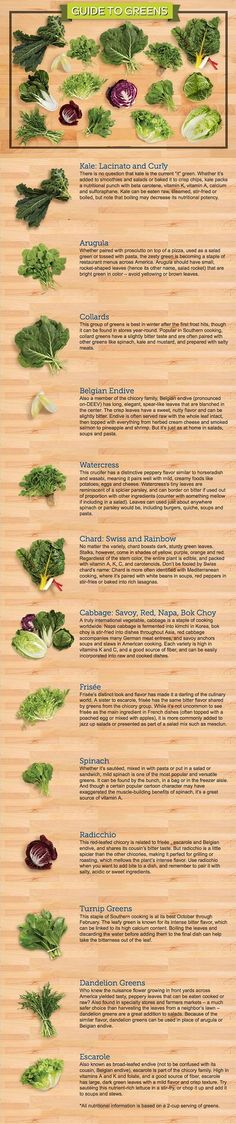 Guide to dark leafy greens