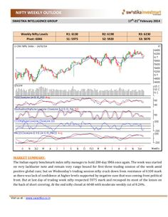 Weekly nifty outlook for 17th to 21th february 2014 by research4u via slideshare