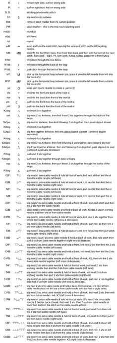 The Crochet Cast-on Method for left-handed knitters Knitting - Time Conversion Chart