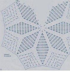 Szydełkowy Kramik Agi: Coraz bliżej Święta ... cz. 2 - bombki Crochet Doily Rug, Crochet Ripple, Crochet Tablecloth, Filet Crochet, Crochet Flowers, Blanket Crochet, Crochet Square Patterns, Crochet Diagram, Crochet Chart