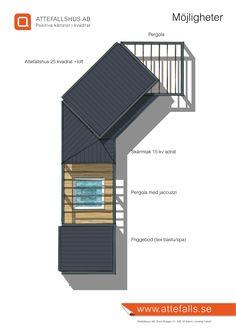 Attefallshus, fantastiska möjligheter   www.attefalls.se